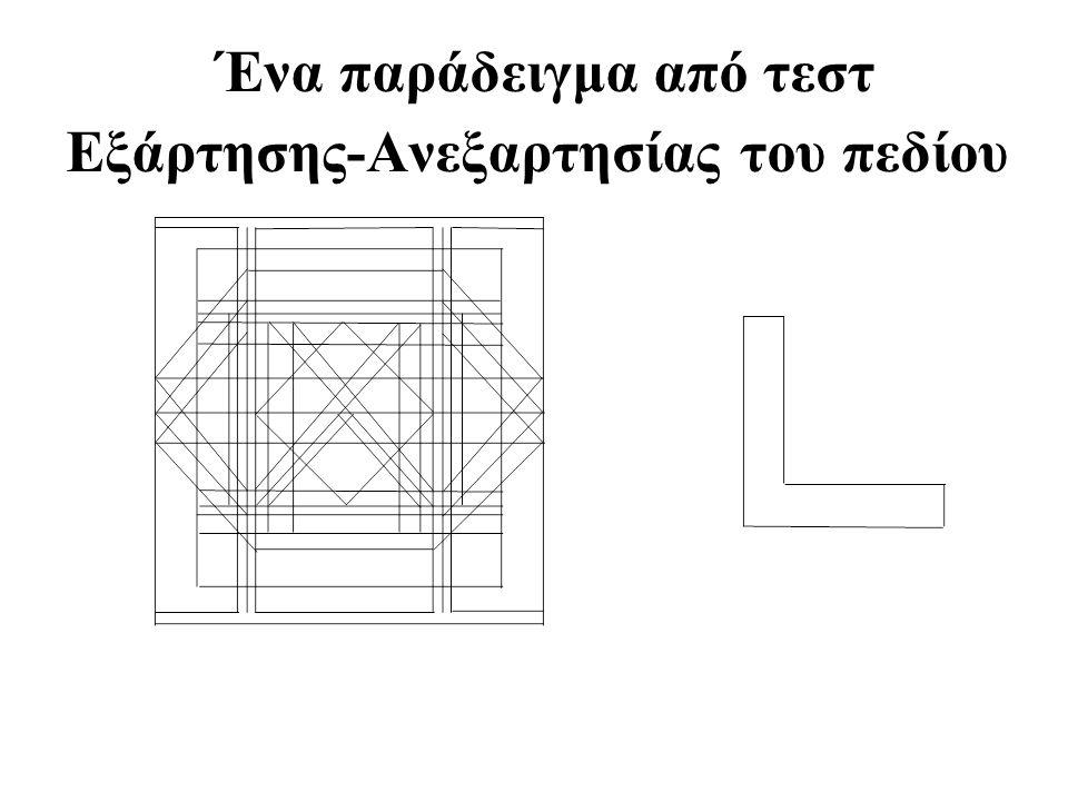 Ένα παράδειγμα από τεστ Εξάρτησης-Ανεξαρτησίας του πεδίου