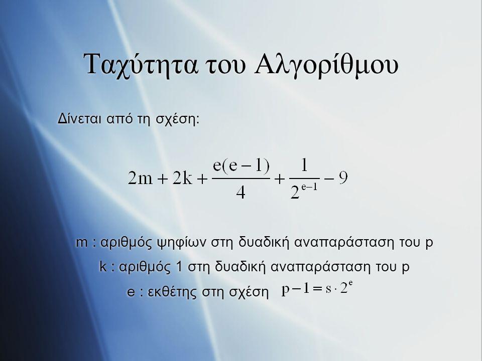 Ταχύτητα του Αλγορίθμου