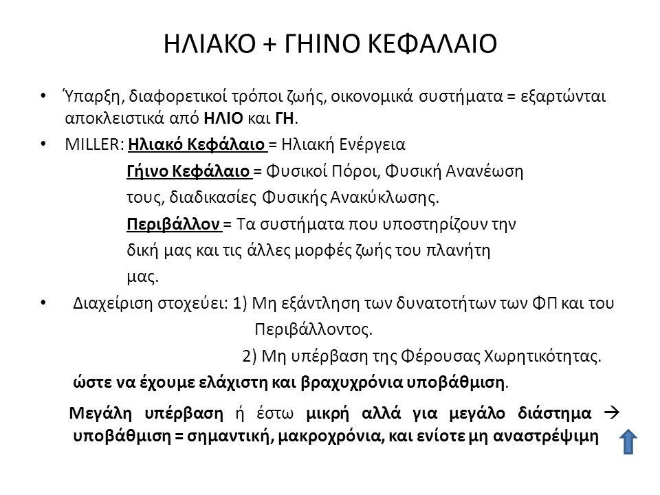 ΗΛΙΑΚΟ + ΓΗΙΝΟ ΚΕΦΑΛΑΙΟ