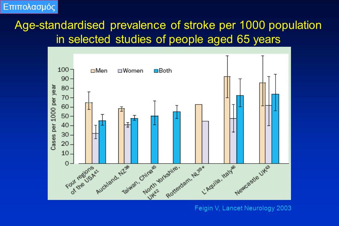 Feigin V, Lancet Neurology 2003