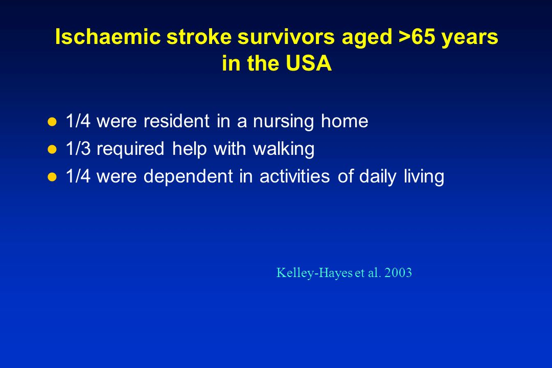 Ischaemic stroke survivors aged >65 years in the USA