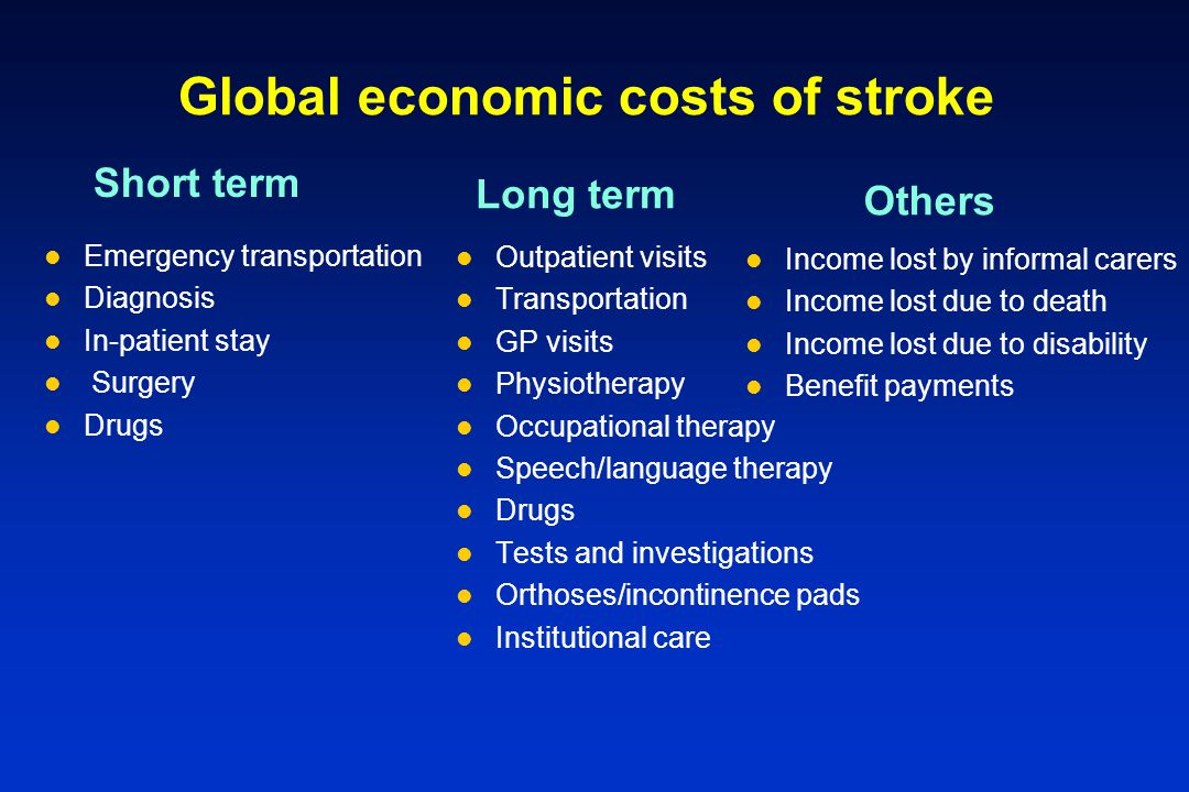Global economic costs of stroke