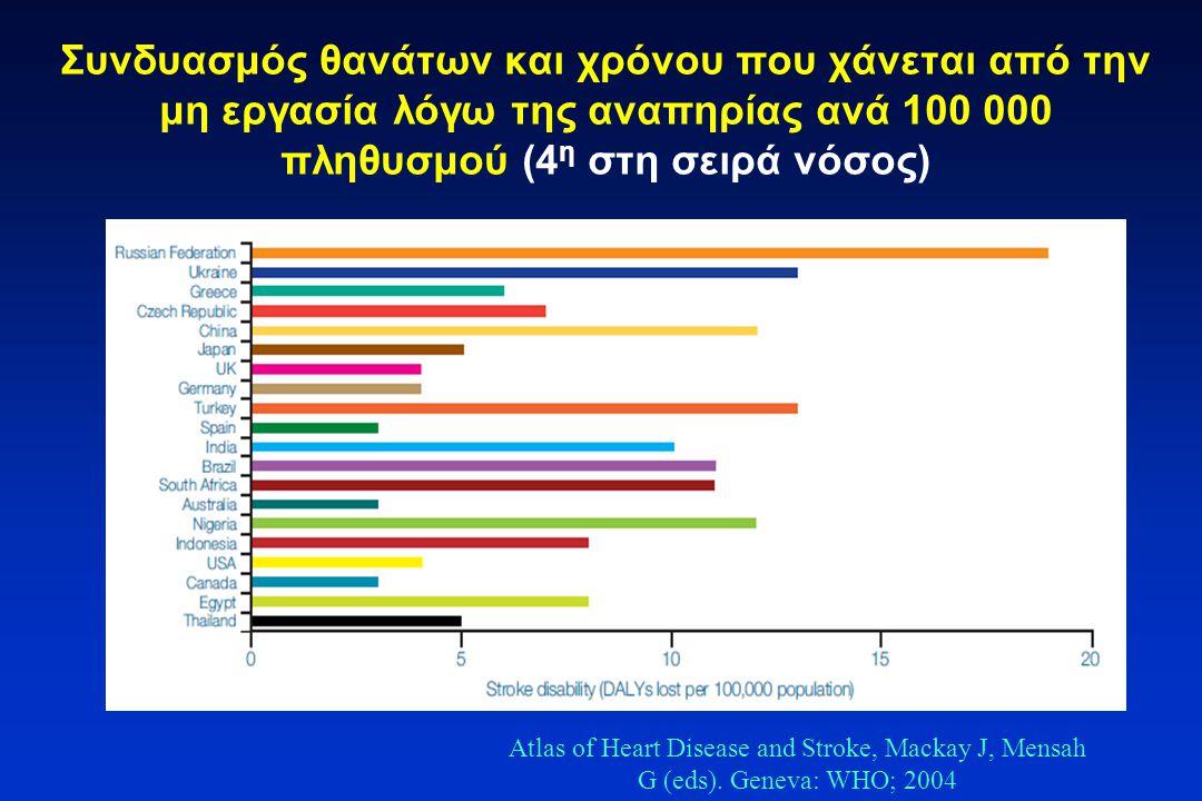 Συνδυασμός θανάτων και χρόνου που χάνεται από την μη εργασία λόγω της αναπηρίας ανά 100 000 πληθυσμού (4η στη σειρά νόσος)