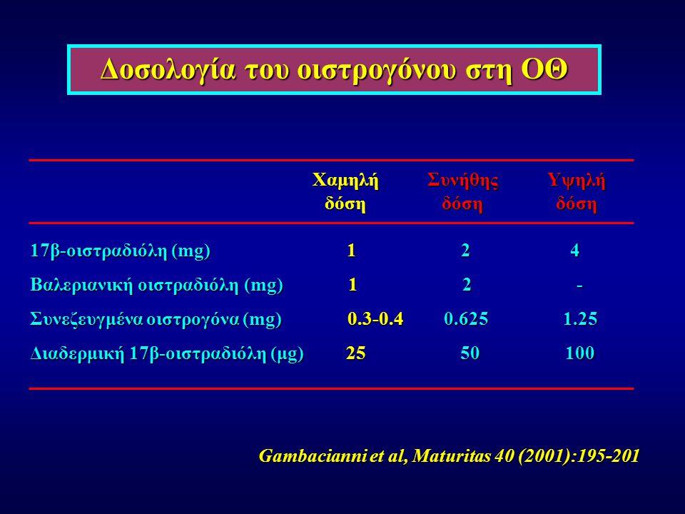 Δοσολογία του οιστρογόνου στη ΟΘ