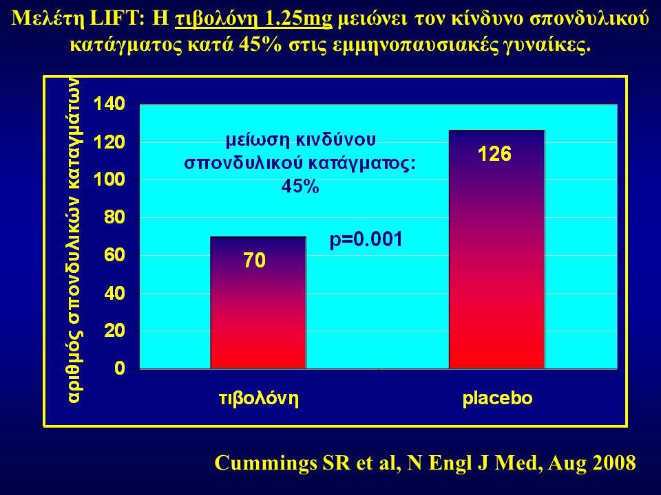 Μελέτη LIFT: Η τιβολόνη 1