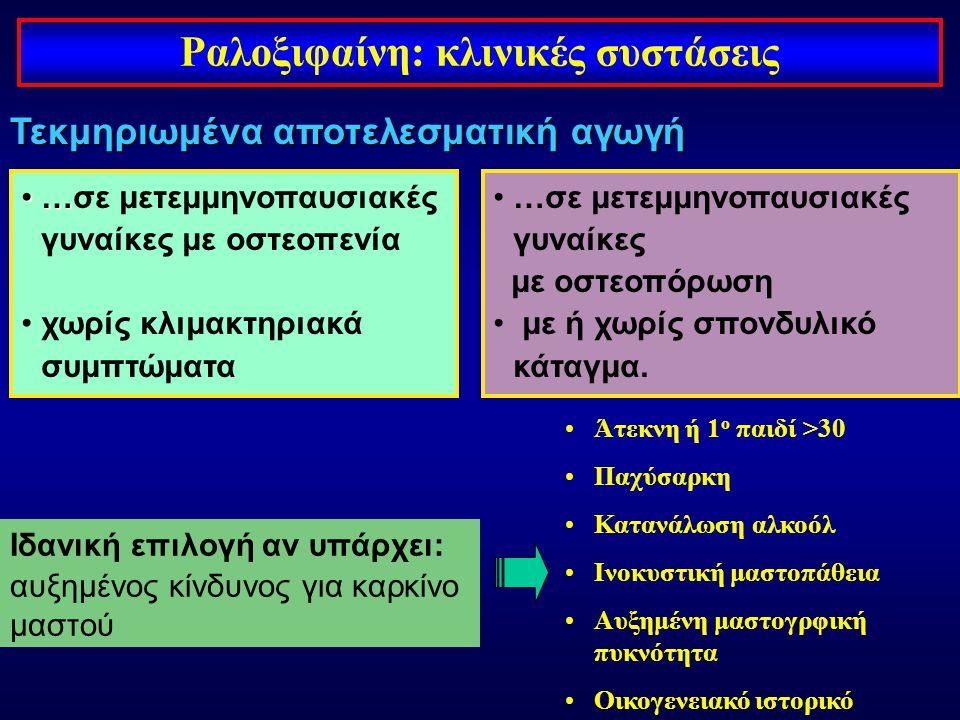 Ραλοξιφαίνη: κλινικές συστάσεις