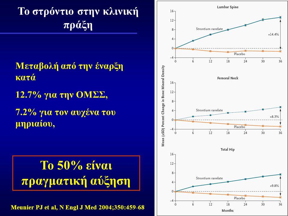 Το στρόντιο στην κλινική πράξη Το 50% είναι πραγματική αύξηση