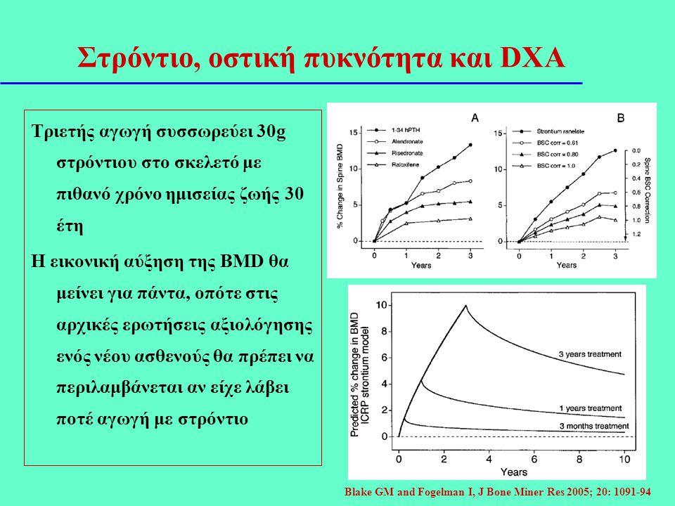 Στρόντιο, οστική πυκνότητα και DXA