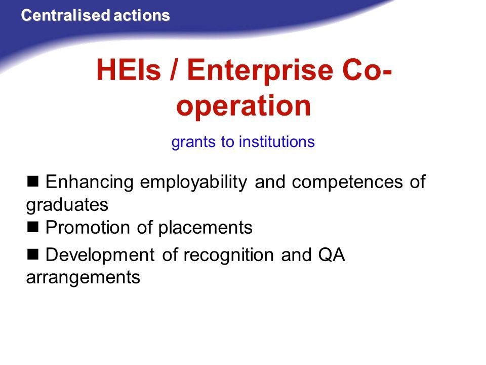 HEIs / Enterprise Co-operation