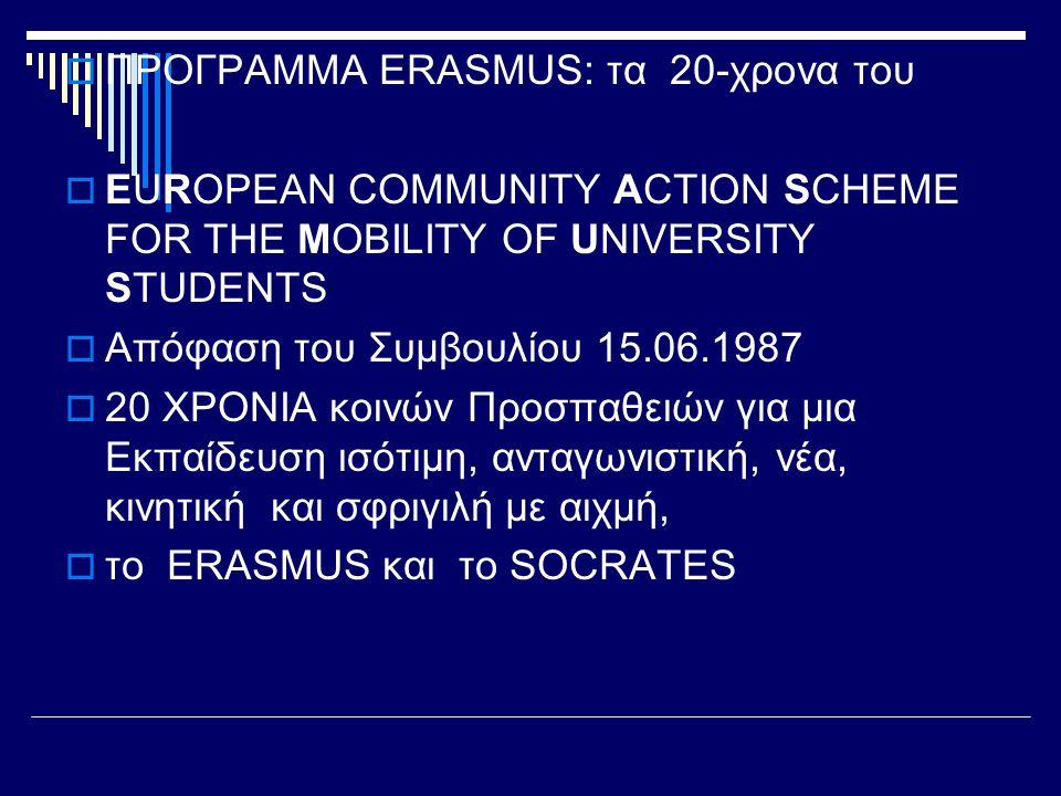 ΠΡΟΓΡΑΜΜΑ ERASMUS: τα 20-χρονα του