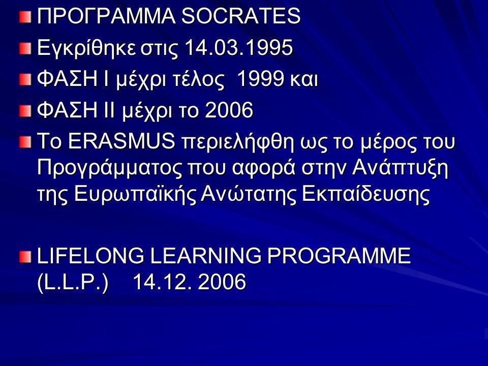 ΠΡΟΓΡΑΜΜΑ SOCRATES Εγκρίθηκε στις 14.03.1995. ΦΑΣΗ Ι μέχρι τέλος 1999 και. ΦΑΣΗ ΙΙ μέχρι το 2006.
