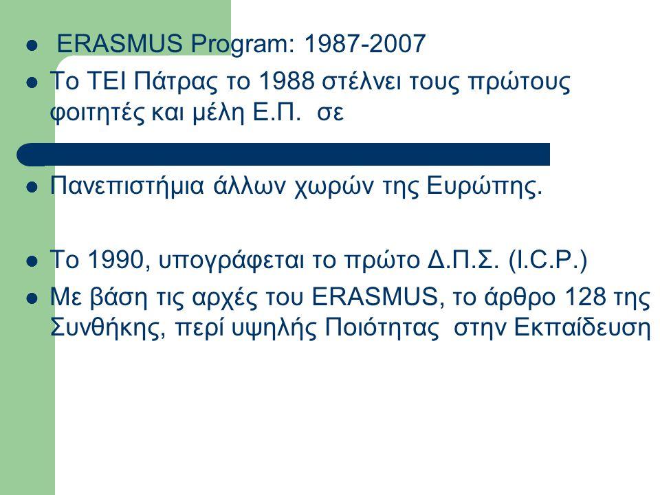 ERASMUS Program: 1987-2007 Το ΤΕΙ Πάτρας το 1988 στέλνει τους πρώτους φοιτητές και μέλη Ε.Π. σε. Πανεπιστήμια άλλων χωρών της Ευρώπης.