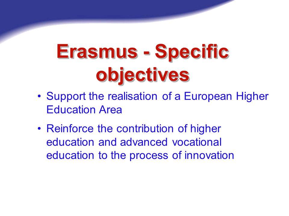Erasmus - Specific objectives