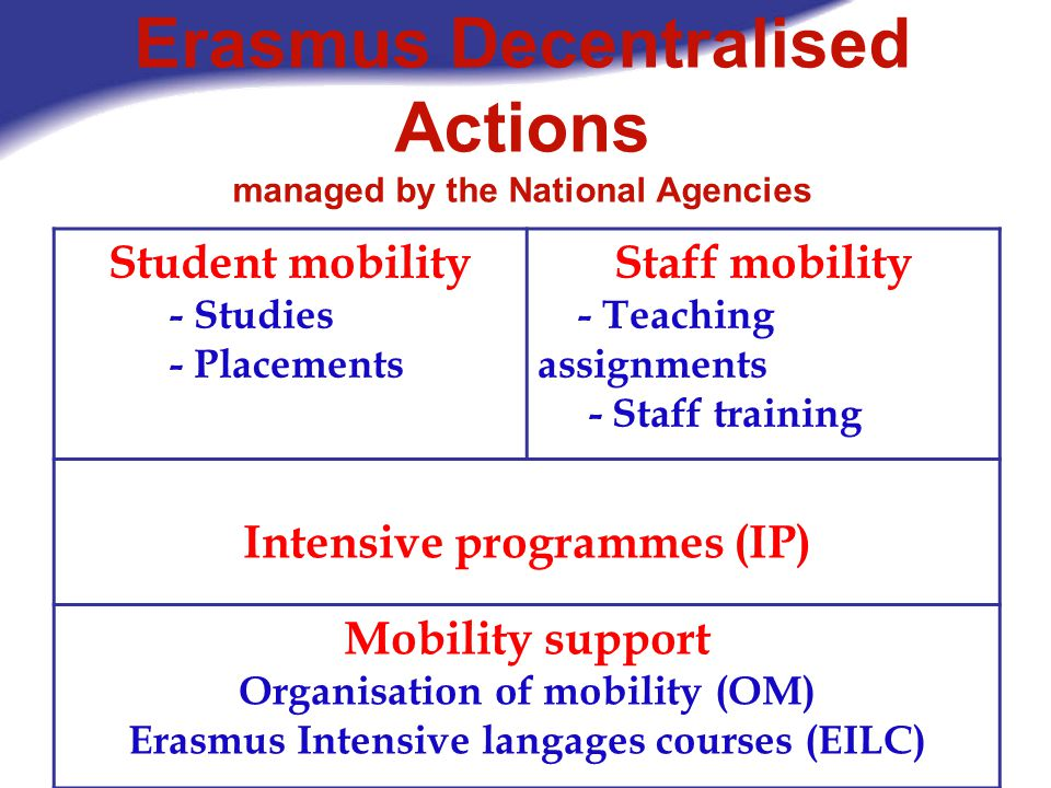 Erasmus Decentralised Actions managed by the National Agencies