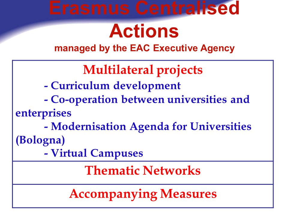 Erasmus Centralised Actions managed by the EAC Executive Agency