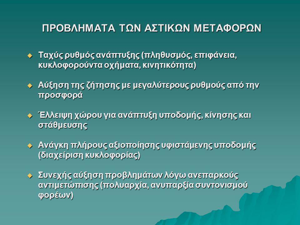 ΠΡΟΒΛΗΜΑΤΑ ΤΩΝ ΑΣΤΙΚΩΝ ΜΕΤΑΦΟΡΩΝ