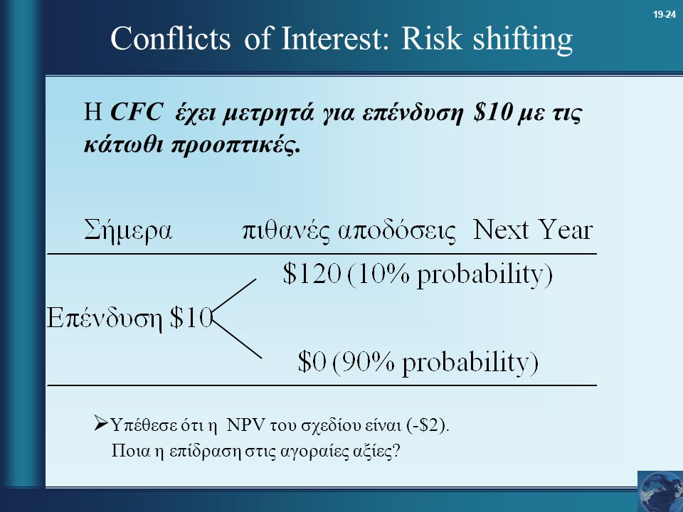 Conflicts of Interest: Risk shifting