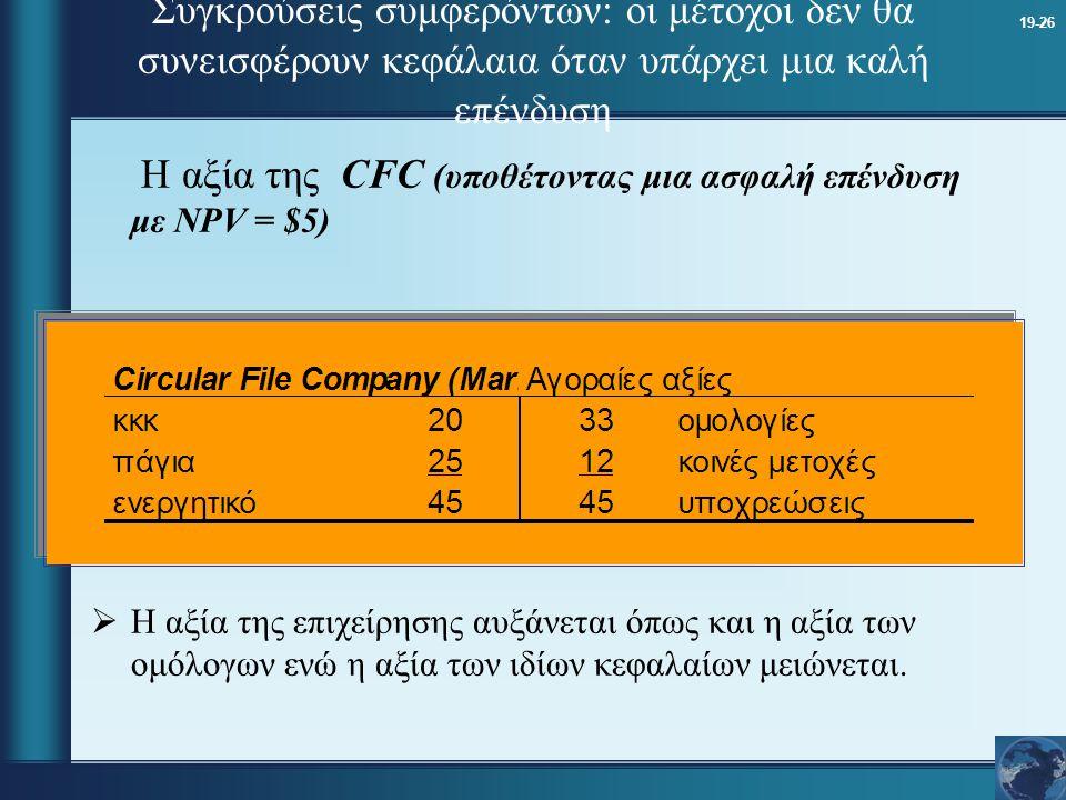 Η αξία της CFC (υποθέτοντας μια ασφαλή επένδυση με NPV = $5)
