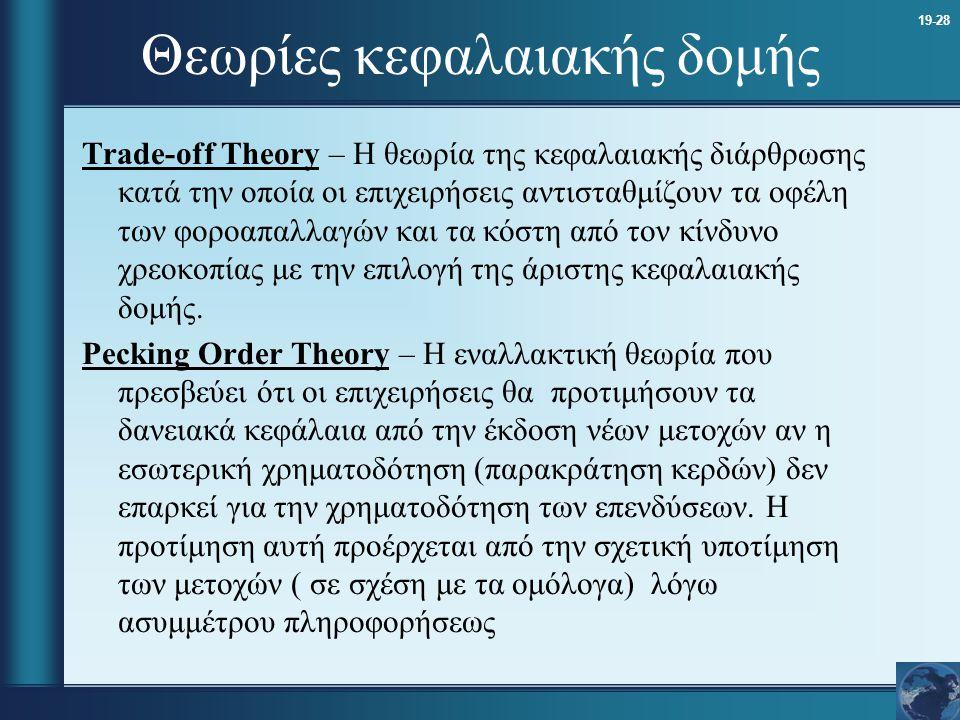 Θεωρίες κεφαλαιακής δομής