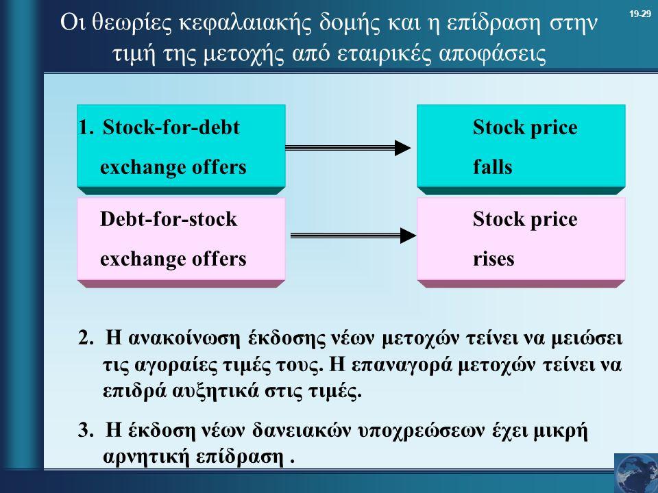 Οι θεωρίες κεφαλαιακής δομής και η επίδραση στην τιμή της μετοχής από εταιρικές αποφάσεις