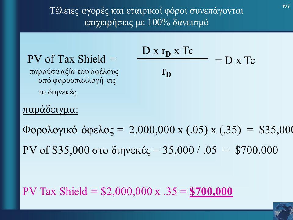 Φορολογικό όφελος = 2,000,000 x (.05) x (.35) = $35,000