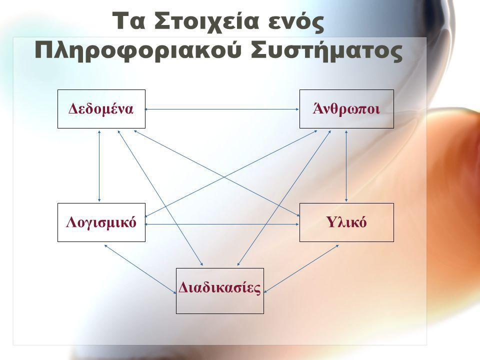 Τα Στοιχεία ενός Πληροφοριακού Συστήματος