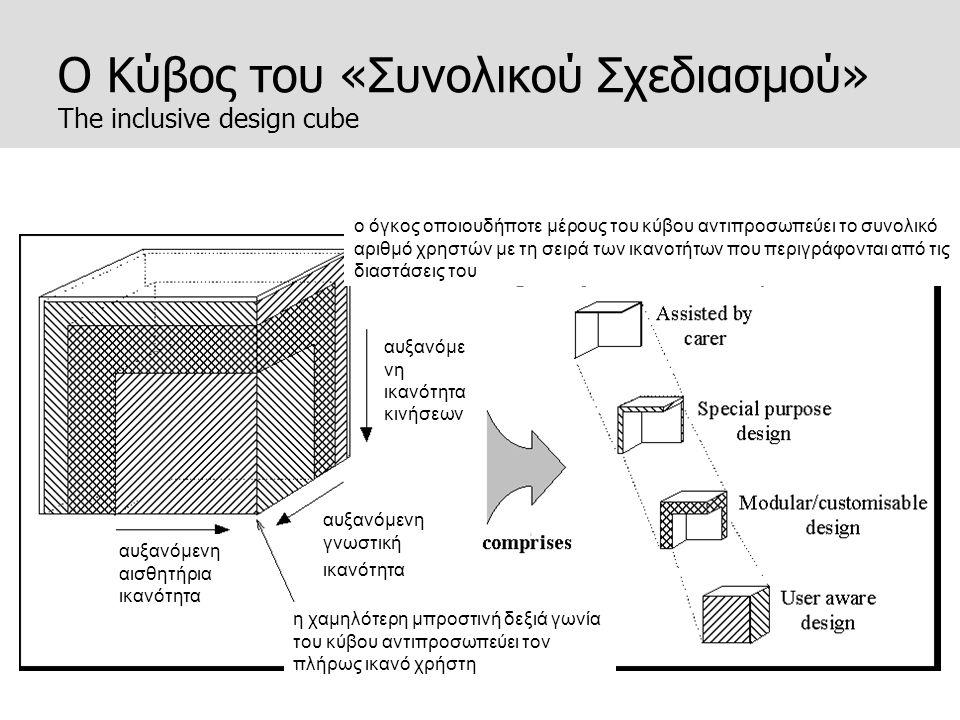 Ο Κύβος του «Συνολικού Σχεδιασμού» The inclusive design cube