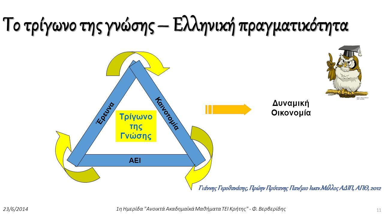 Το τρίγωνο της γνώσης – Ελληνική πραγματικότητα
