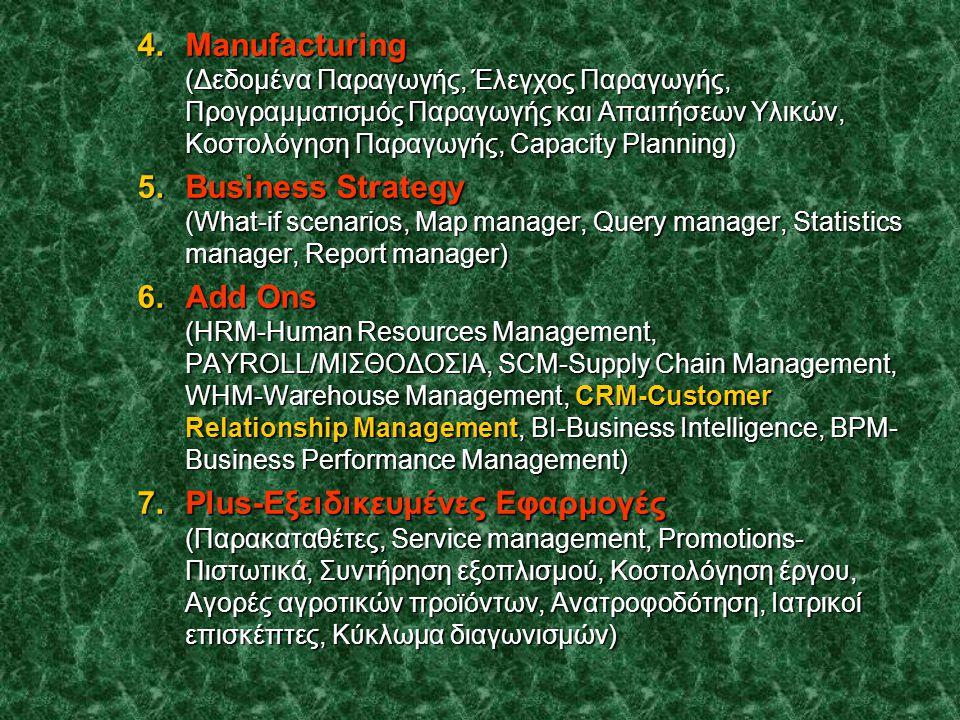 Manufacturing (Δεδομένα Παραγωγής, Έλεγχος Παραγωγής, Προγραμματισμός Παραγωγής και Απαιτήσεων Υλικών, Κοστολόγηση Παραγωγής, Capacity Planning)