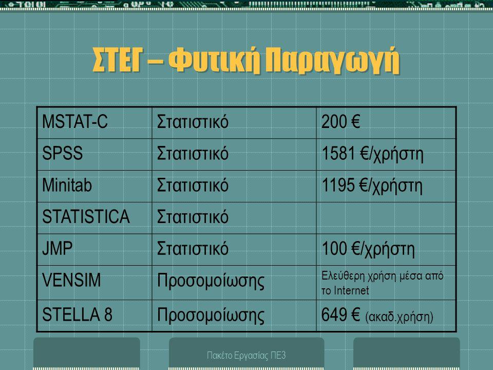ΣΤΕΓ – Φυτική Παραγωγή MSTAT-C Στατιστικό 200 € SPSS 1581 €/χρήστη