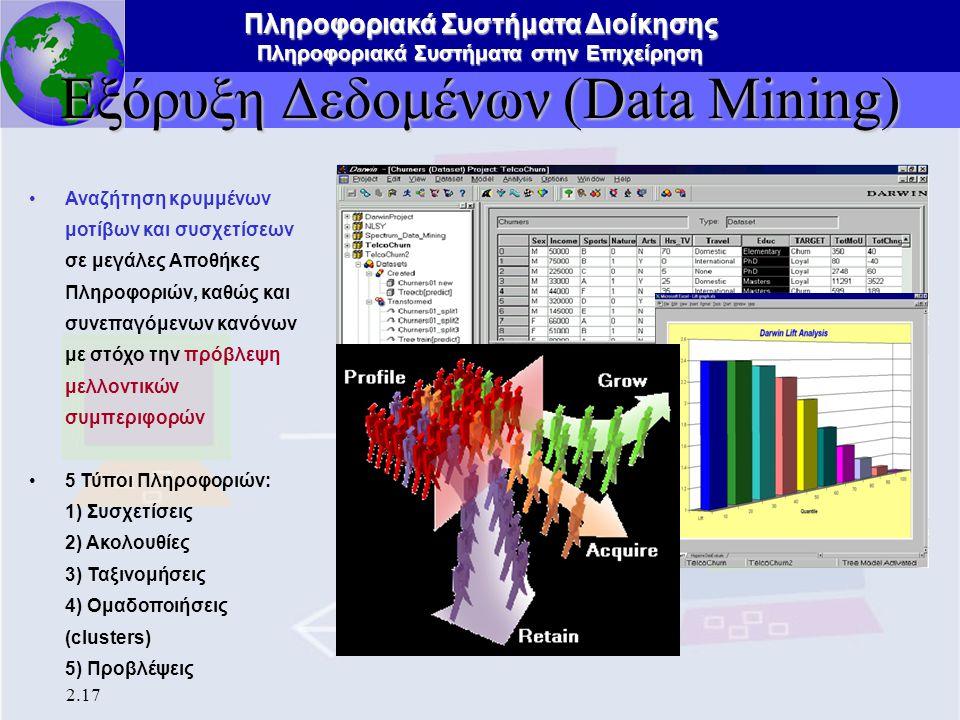Εξόρυξη Δεδομένων (Data Mining)