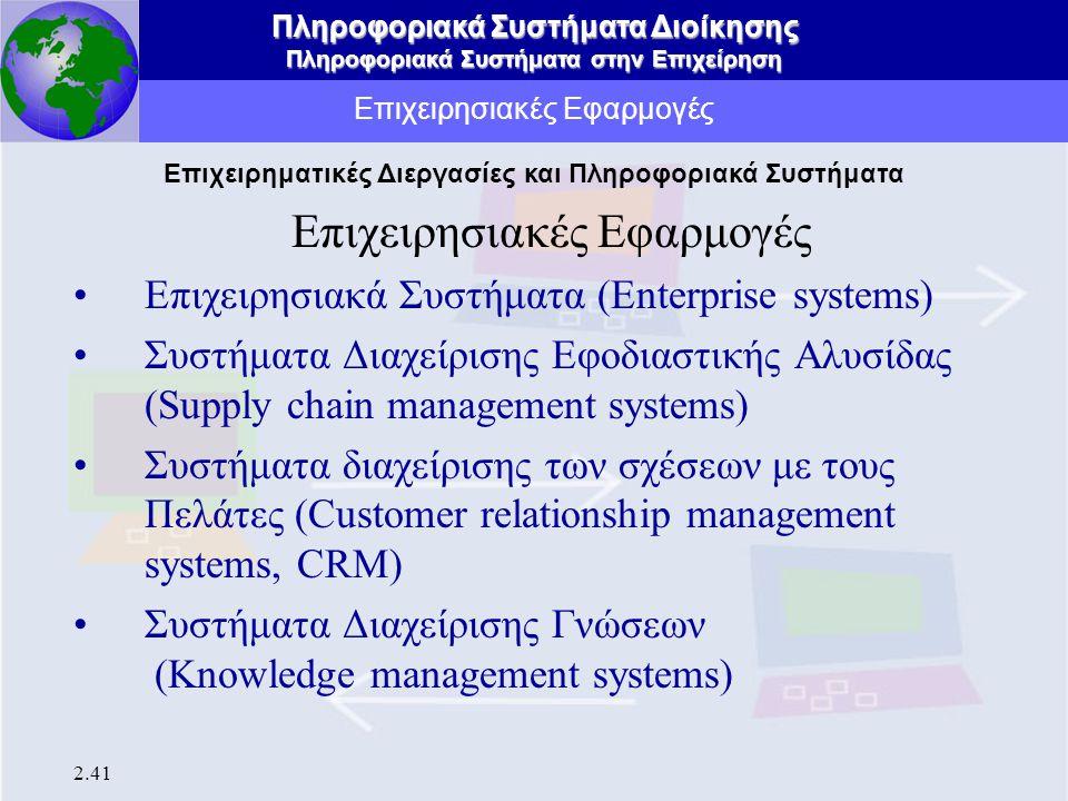 Επιχειρησιακές Εφαρμογές