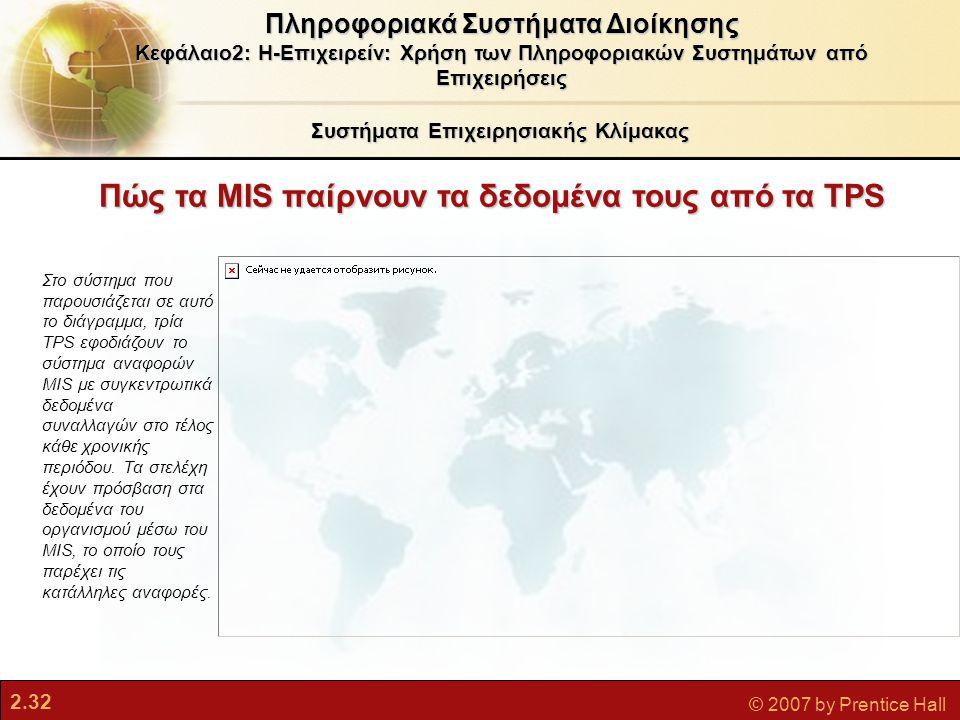 Πώς τα MIS παίρνουν τα δεδομένα τους από τα TPS