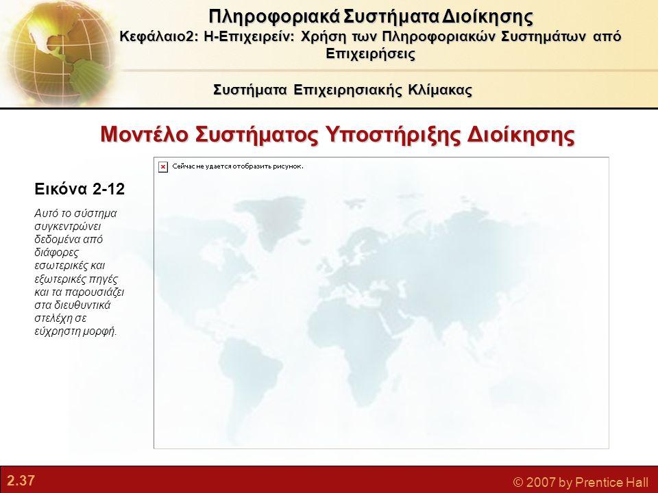 Μοντέλο Συστήματος Υποστήριξης Διοίκησης
