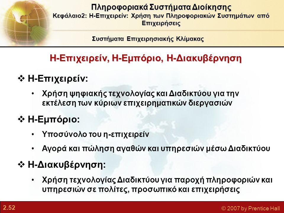 Η-Επιχειρείν, Η-Εμπόριο, Η-Διακυβέρνηση
