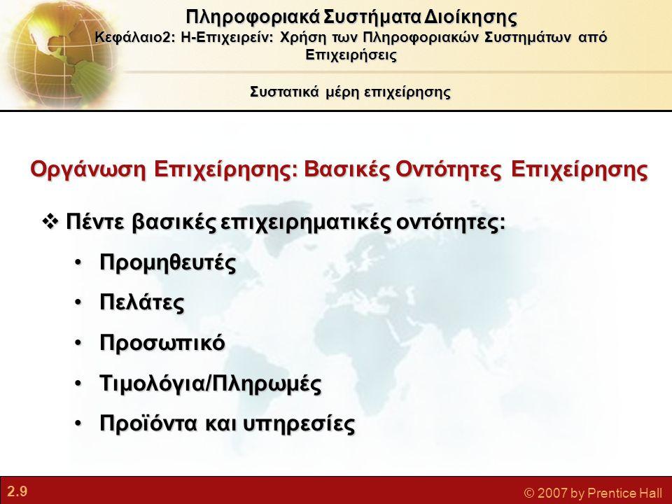 Οργάνωση Επιχείρησης: Βασικές Οντότητες Επιχείρησης