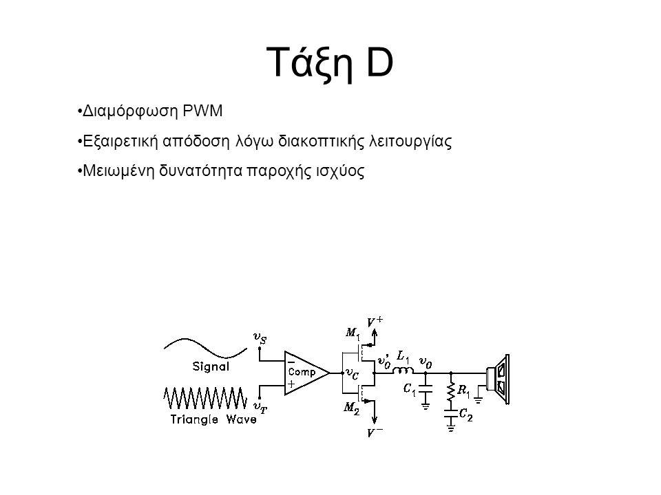 Τάξη D Διαμόρφωση PWM Εξαιρετική απόδοση λόγω διακοπτικής λειτουργίας