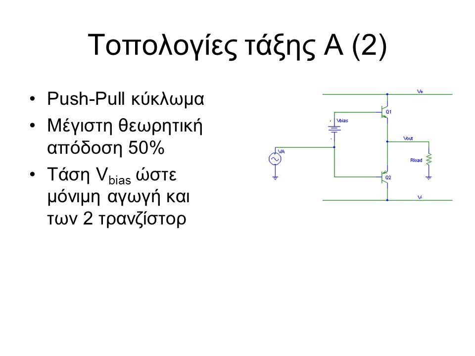 Τοπολογίες τάξης Α (2) Push-Pull κύκλωμα Μέγιστη θεωρητική απόδοση 50%