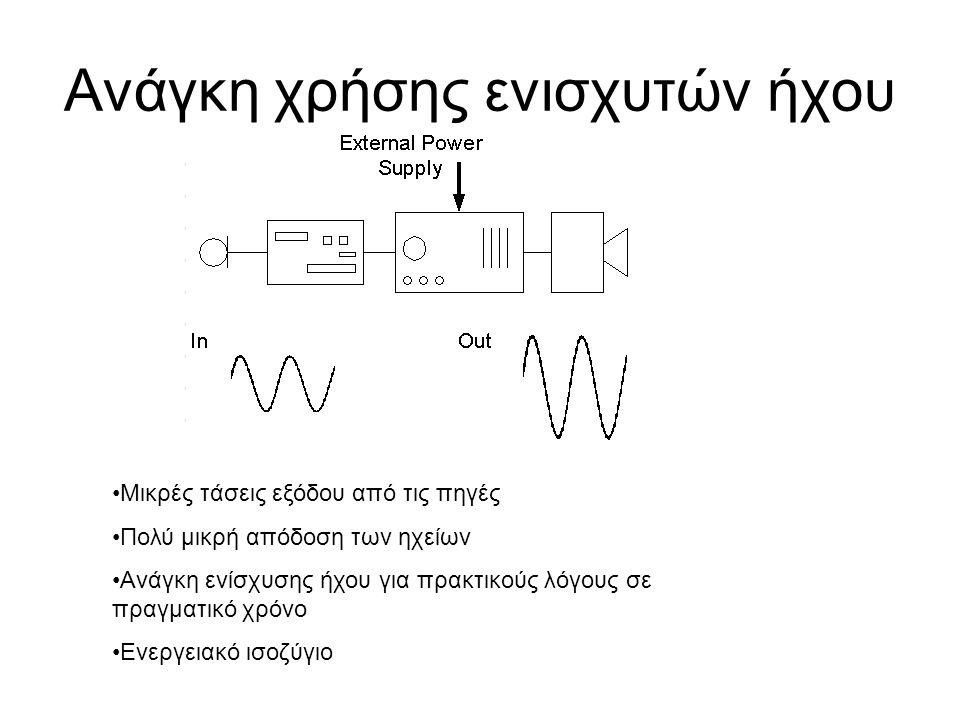 Ανάγκη χρήσης ενισχυτών ήχου