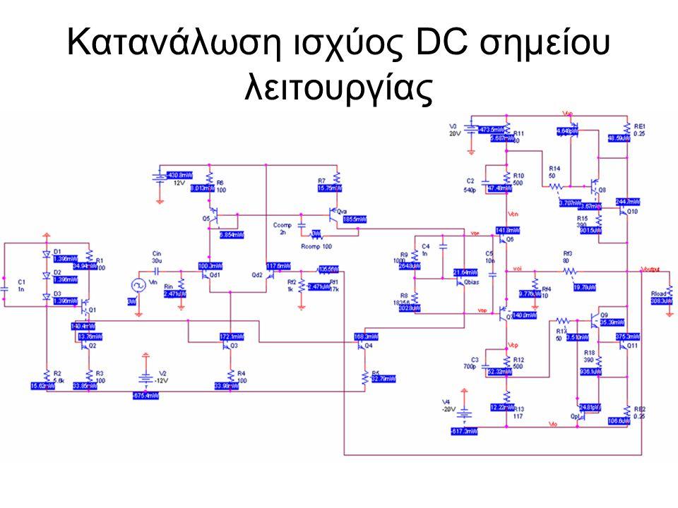 Κατανάλωση ισχύος DC σημείου λειτουργίας