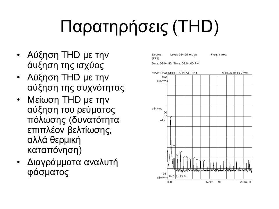 Παρατηρήσεις (THD) Αύξηση THD με την άυξηση της ισχύος