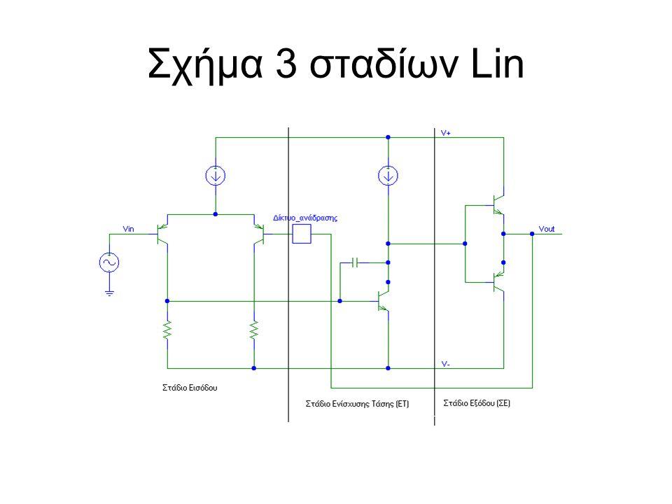 Σχήμα 3 σταδίων Lin