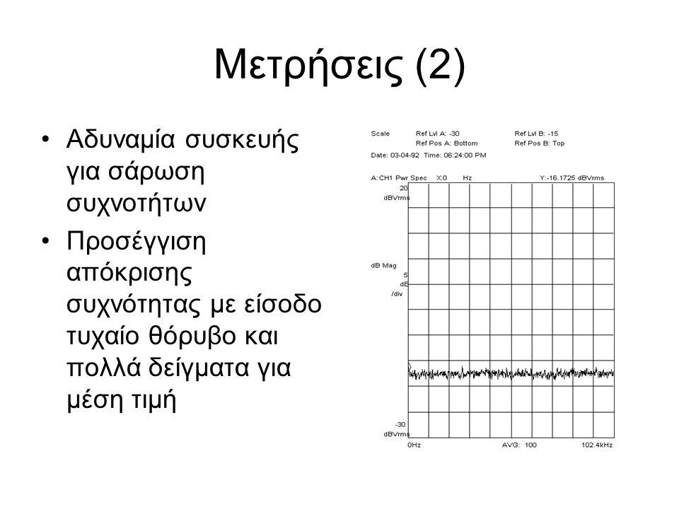 Μετρήσεις (2) Αδυναμία συσκευής για σάρωση συχνοτήτων