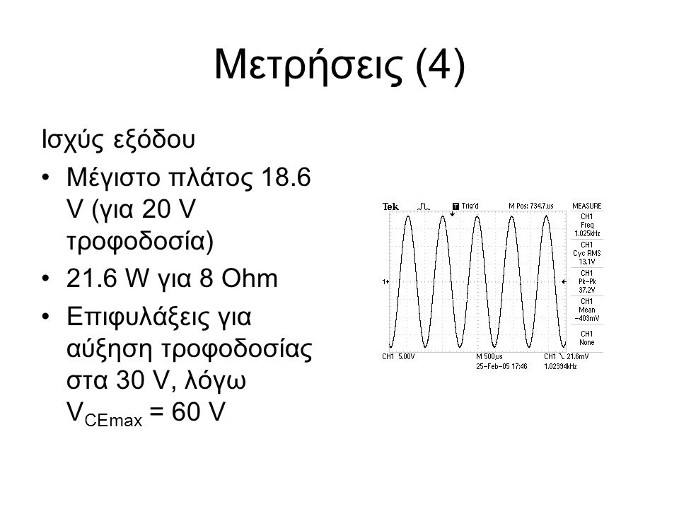 Μετρήσεις (4) Ισχύς εξόδου Μέγιστο πλάτος 18.6 V (για 20 V τροφοδοσία)