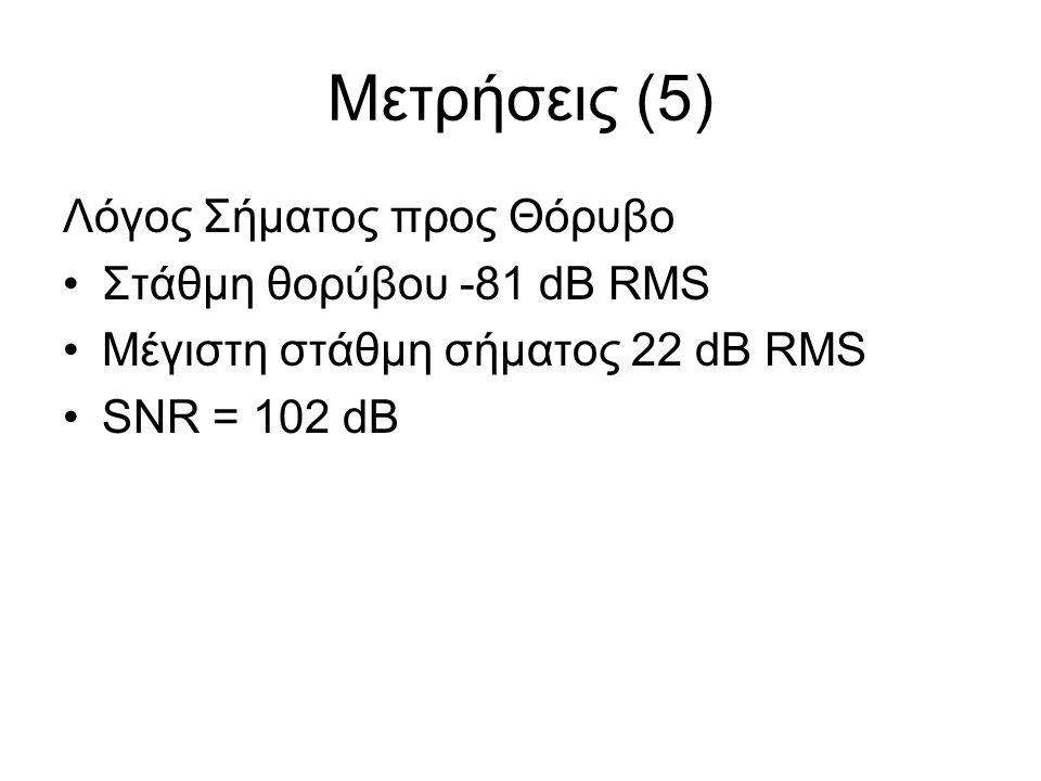 Μετρήσεις (5) Λόγος Σήματος προς Θόρυβο Στάθμη θορύβου -81 dB RMS