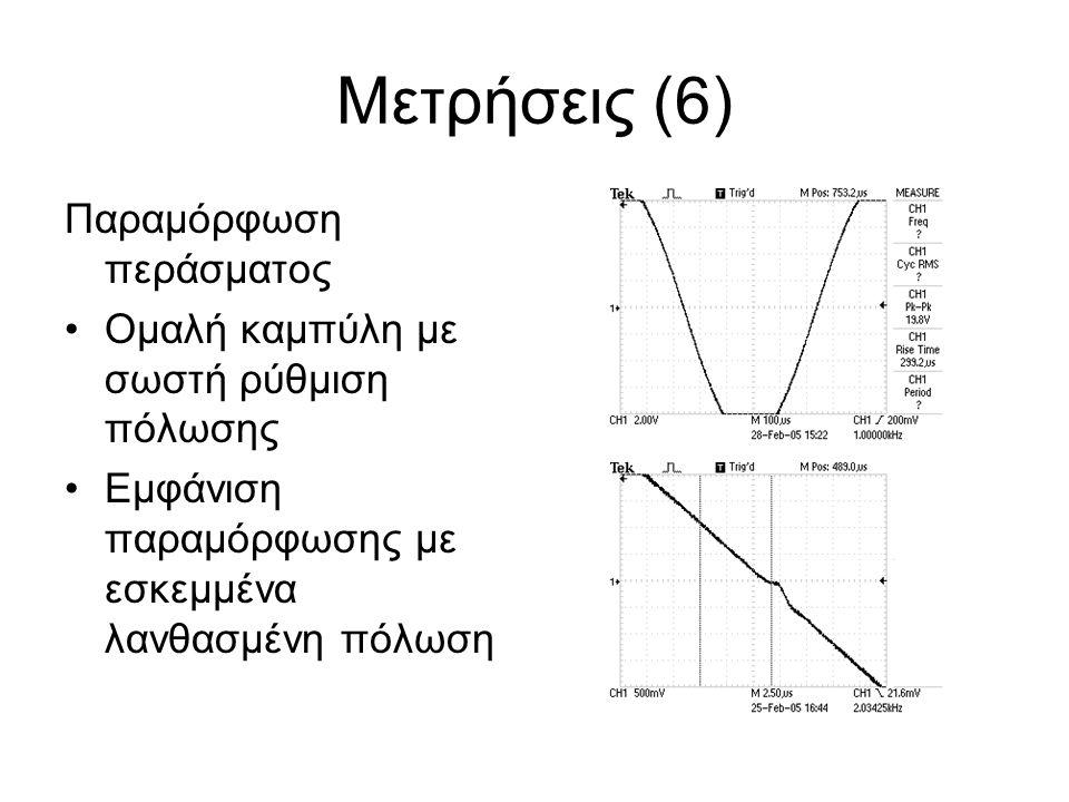 Μετρήσεις (6) Παραμόρφωση περάσματος