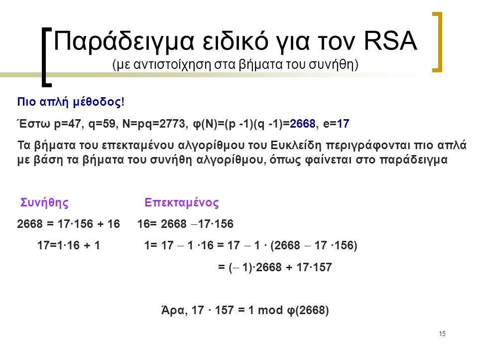 Παράδειγμα ειδικό για τον RSA (με αντιστοίχηση στα βήματα του συνήθη)