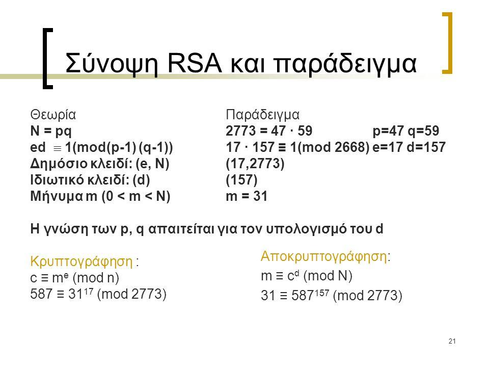 Σύνοψη RSA και παράδειγμα