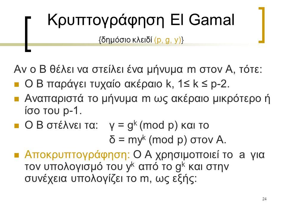 Κρυπτογράφηση El Gamal {δημόσιο κλειδί (p, g, y)}