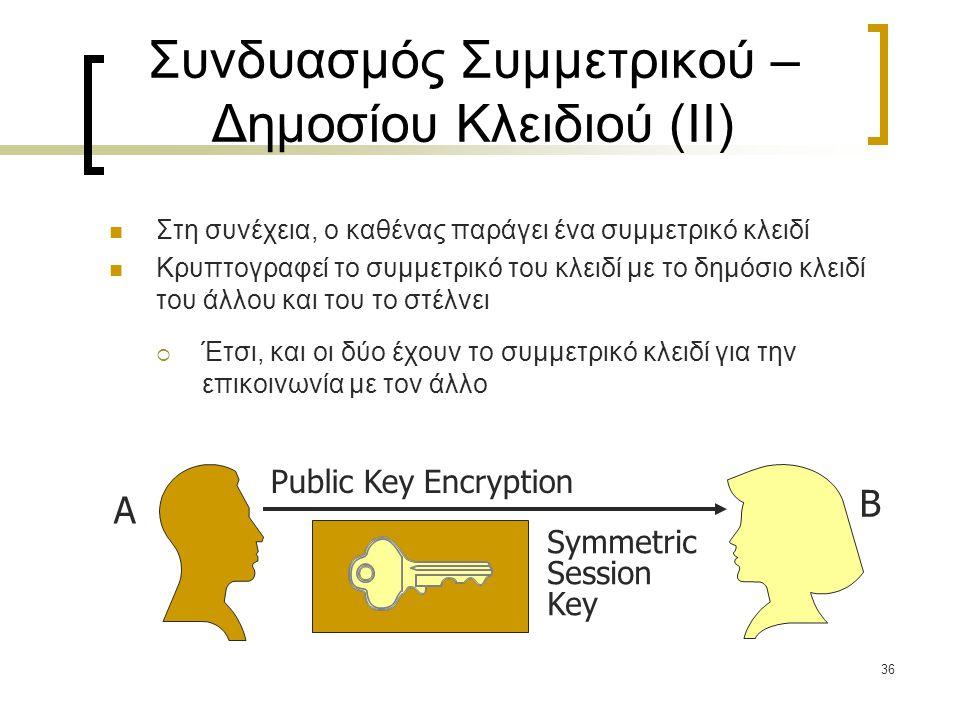 Συνδυασμός Συμμετρικού – Δημοσίου Κλειδιού (II)